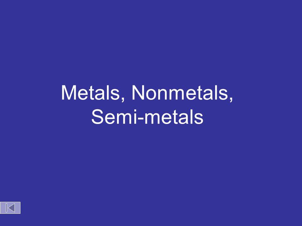 Metals, Nonmetals, Semi-metals