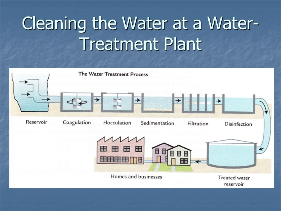 Cleaning the Water at a Water- Treatment Plant