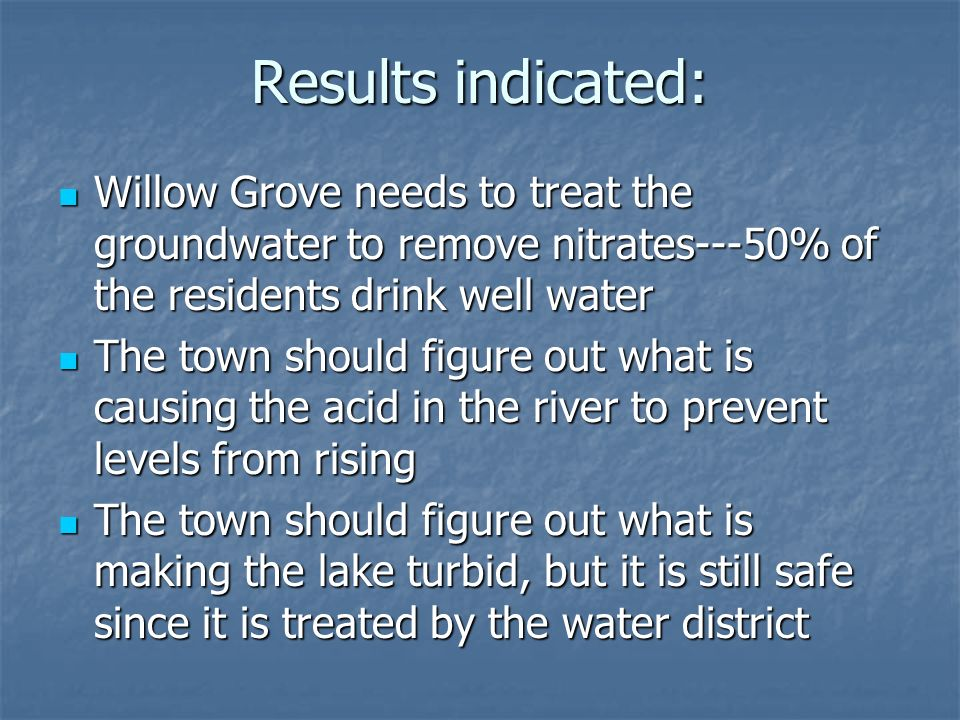 Results indicated: Willow Grove needs to treat the groundwater to remove nitrates---50% of the residents drink well water Willow Grove needs to treat