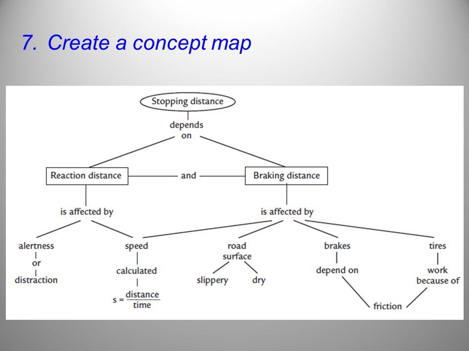 7.Create a concept map