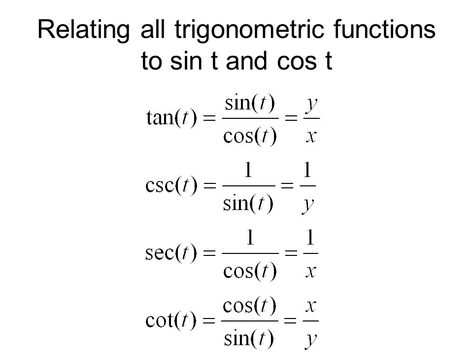 Relating all trigonometric functions to sin t and cos t