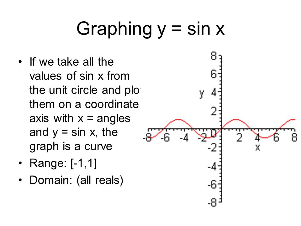 Graphing y = sin x If we take all the values of sin x from the unit circle and plot them on a coordinate axis with x = angles and y = sin x, the graph