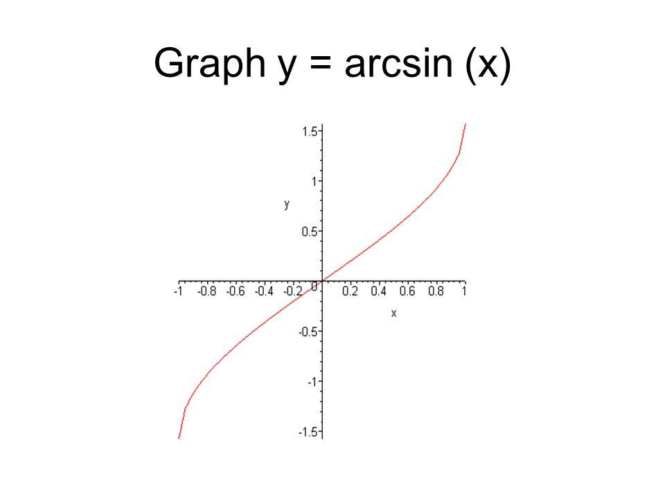 Graph y = arcsin (x)