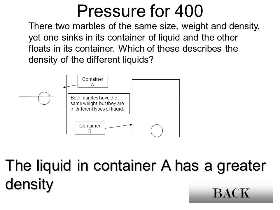 Pressure for 400 BACK There two marbles of the same size, weight and density, yet one sinks in its container of liquid and the other floats in its container.