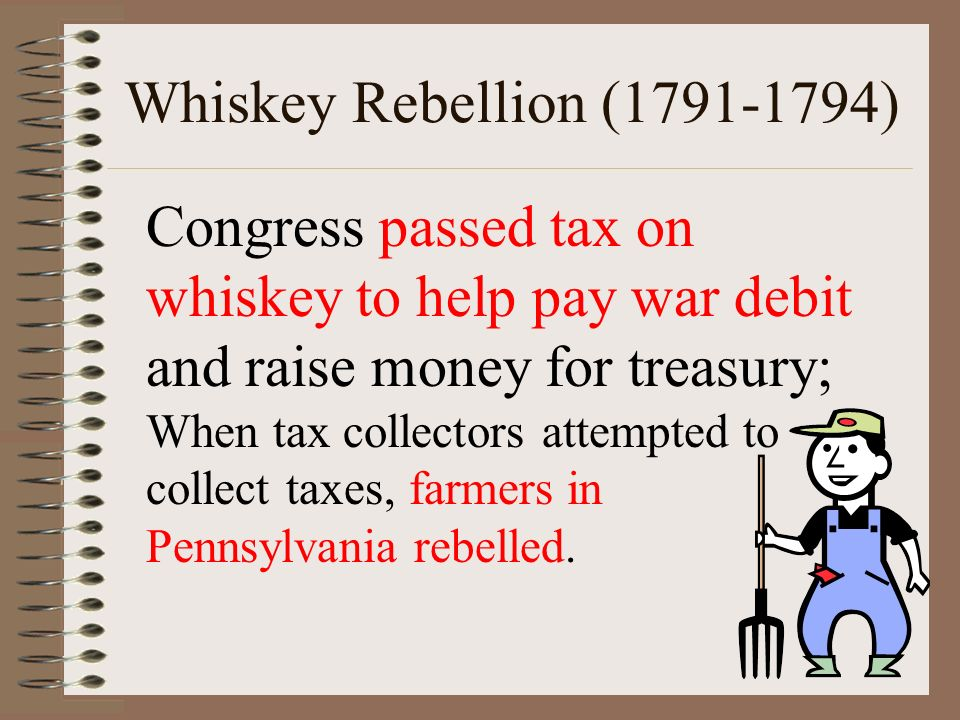 Whiskey Rebellion (1791-1794) Congress passed tax on whiskey to help pay war debit and raise money for treasury; When tax collectors attempted to collect taxes, farmers in Pennsylvania rebelled.