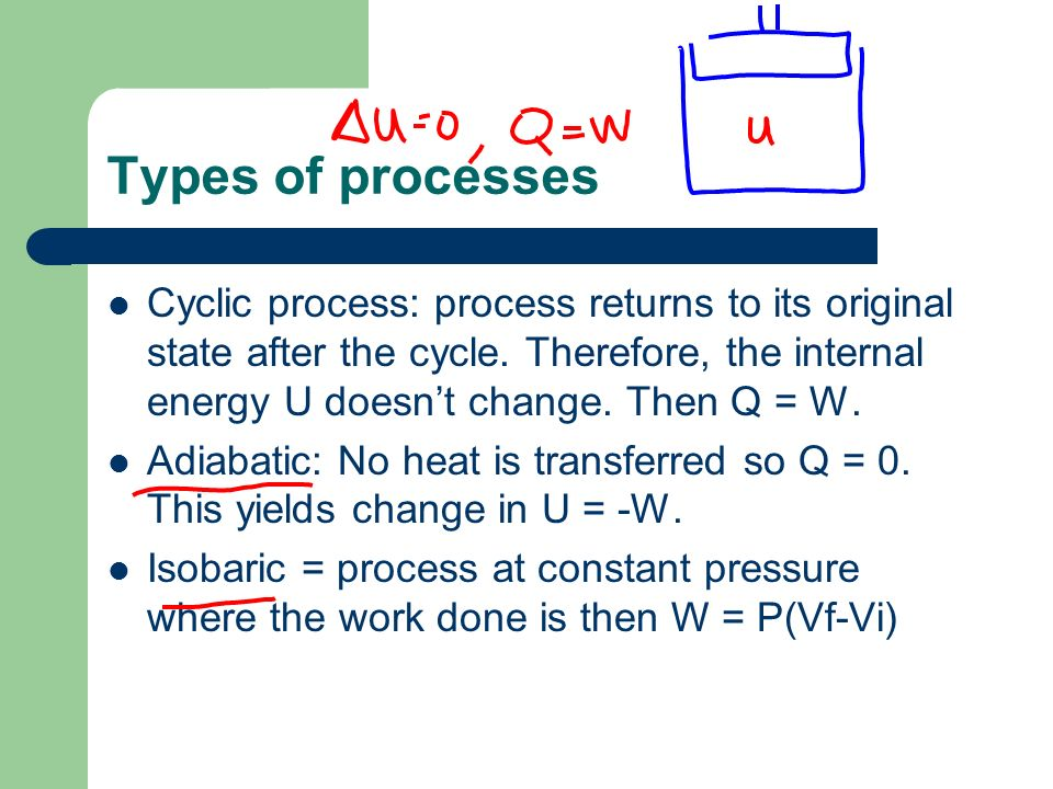 Types of processes Cyclic process: process returns to its original state after the cycle. Therefore, the internal energy U doesnt change. Then Q = W.