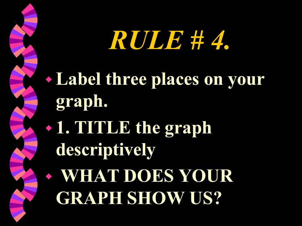 RULE # 4. w Label three places on your graph. w 1. TITLE the graph descriptively w WHAT DOES YOUR GRAPH SHOW US?