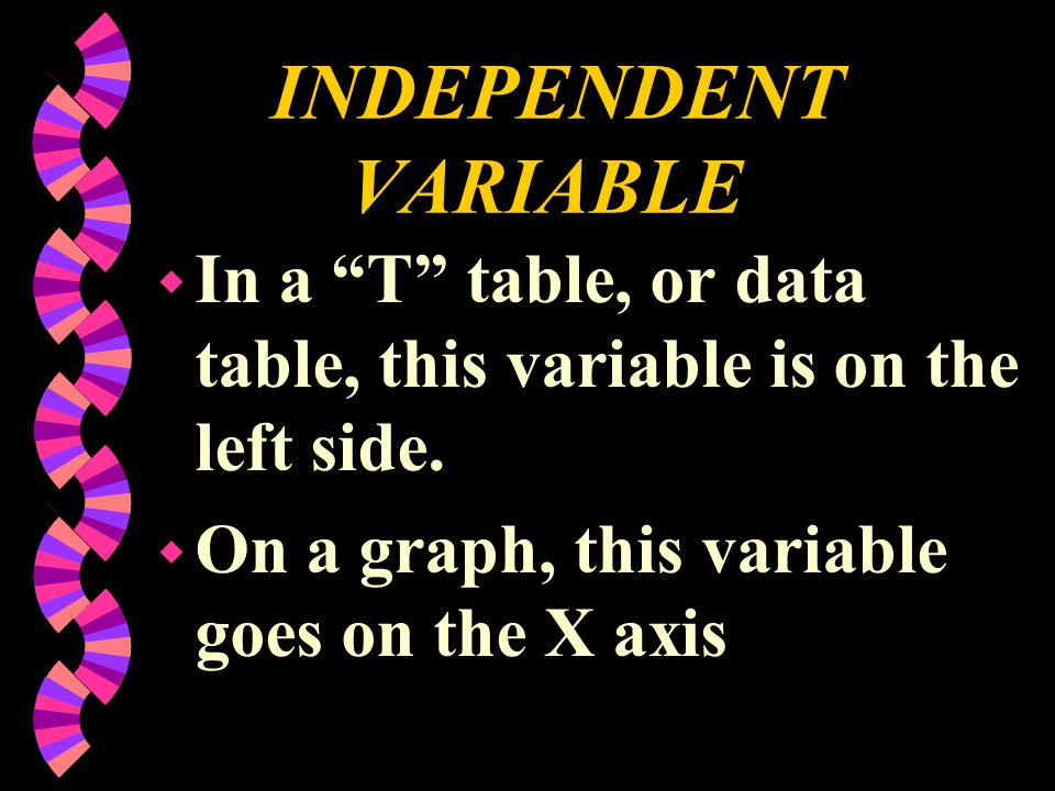 INDEPENDENT VARIABLE w In a T table, or data table, this variable is on the left side. w On a graph, this variable goes on the X axis