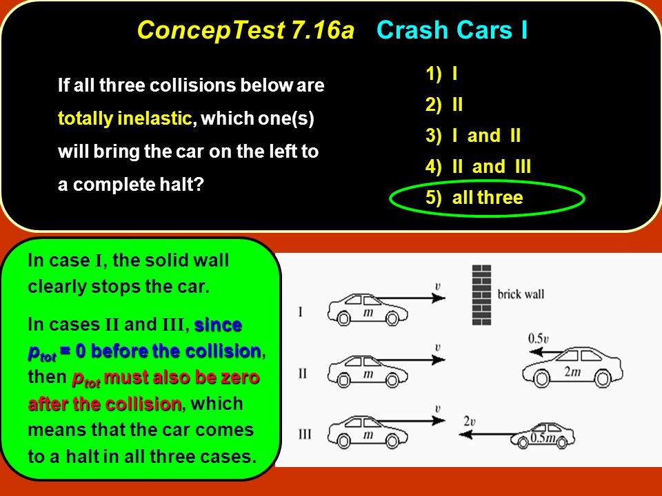 ConcepTest 7.16aCrash Cars I ConcepTest 7.16a Crash Cars I In case I, the solid wall clearly stops the car. since p tot = 0 before the collision p tot