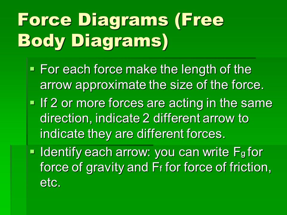Force Diagrams (Free Body Diagrams) For each force make the length of the arrow approximate the size of the force.