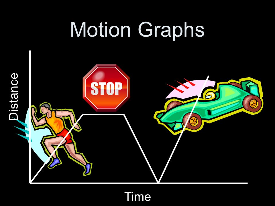 Create a distance vs time graph to go with the following story You leave your science class to go to the nearest bathroom.