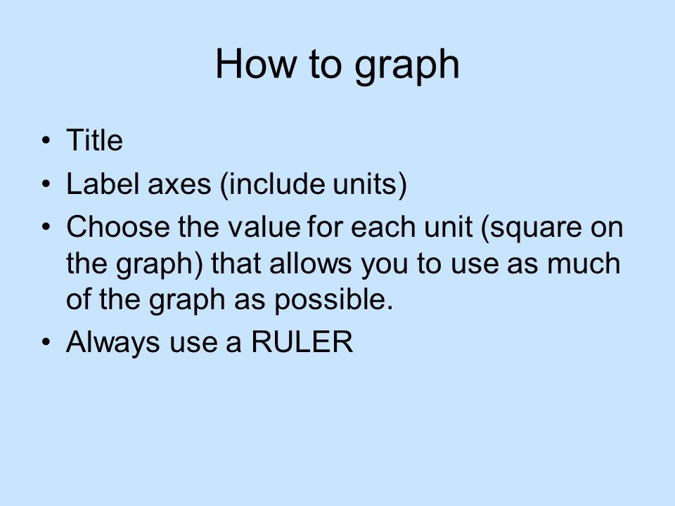 How to graph Title Label axes (include units) Choose the value for each unit (square on the graph) that allows you to use as much of the graph as poss