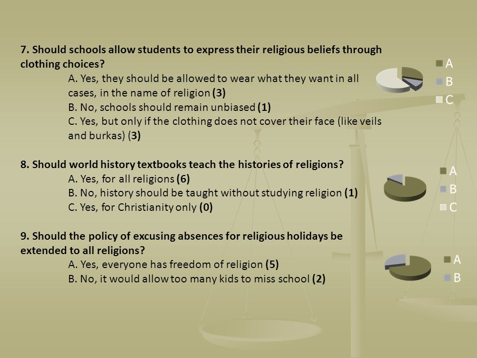 7. Should schools allow students to express their religious beliefs through clothing choices.