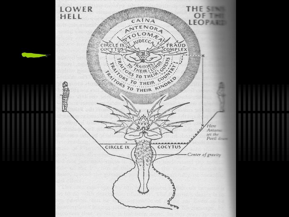 Ulysses CIRCLE #8.10: Falsifiers CIRCLE #8.10: Falsifiers