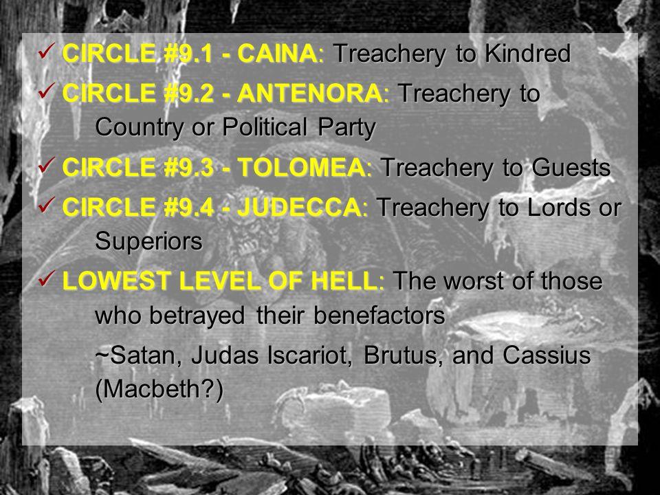 traitors CassiusBrutus Judas