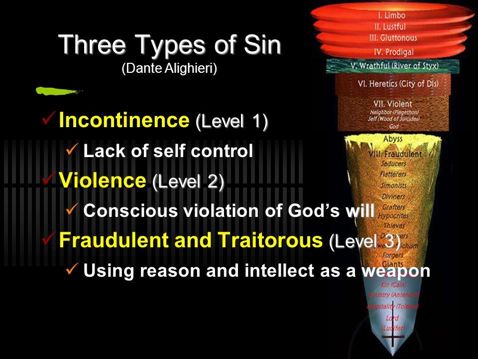 The Seven Deadly Sins (Saint Thomas Aquinas) Lust Gluttony Avarice Sloth Anger Envy Pride