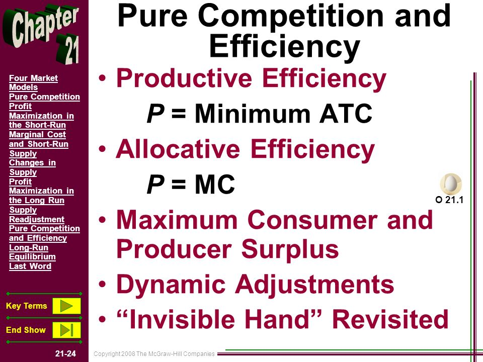 Copyright 2008 The McGraw-Hill Companies 21-24 Four Market Models Pure Competition Profit Maximization in the Short-Run Marginal Cost and Short-Run Supply Changes in Supply Profit Maximization in the Long Run Supply Readjustment Pure Competition and Efficiency Long-Run Equilibrium Last Word Key Terms End Show Pure Competition and Efficiency Productive Efficiency P = Minimum ATC Allocative Efficiency P = MC Maximum Consumer and Producer Surplus Dynamic Adjustments Invisible Hand Revisited O 21.1