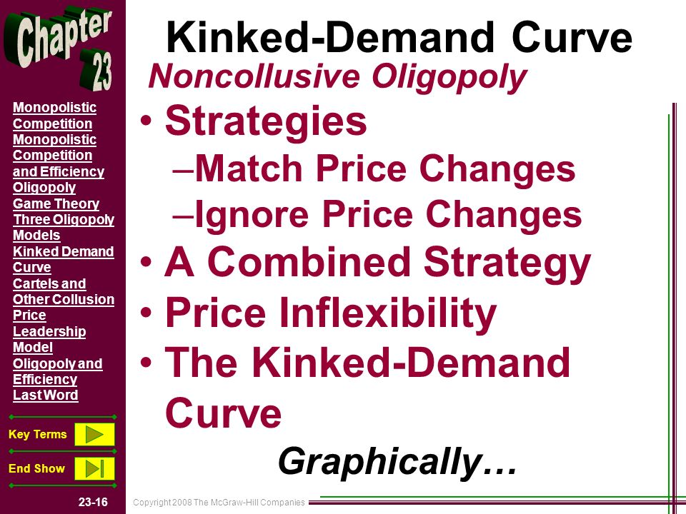 Copyright 2008 The McGraw-Hill Companies Monopolistic Competition Monopolistic Competition and Efficiency Oligopoly Game Theory Three Oligopoly Models Kinked Demand Curve Cartels and Other Collusion Price Leadership Model Oligopoly and Efficiency Last Word Key Terms End Show Kinked-Demand Curve Strategies –Match Price Changes –Ignore Price Changes A Combined Strategy Price Inflexibility The Kinked-Demand Curve Graphically… Noncollusive Oligopoly