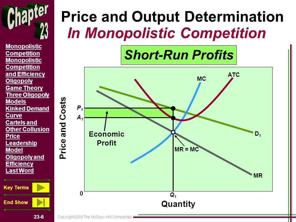 Copyright 2008 The McGraw-Hill Companies 23-27 Monopolistic Competition Monopolistic Competition and Efficiency Oligopoly Game Theory Three Oligopoly Models Kinked Demand Curve Cartels and Other Collusion Price Leadership Model Oligopoly and Efficiency Last Word Key Terms End Show Oligopoly in the Beer Industry Once Hundreds of Firms Now a Very Small Group Demand Side Changes –Taste Shifts to Lighter Beers of Large Breweries –Shift From Tavern-Tap Consumption to Can or Bottles Supply Side Changes –Technology Increased Minimum Efficient Scale Creating a Barrier to Entry –National Brands Enjoy Cost Advantages Consolidation of Firms into Oligopoly Last Word