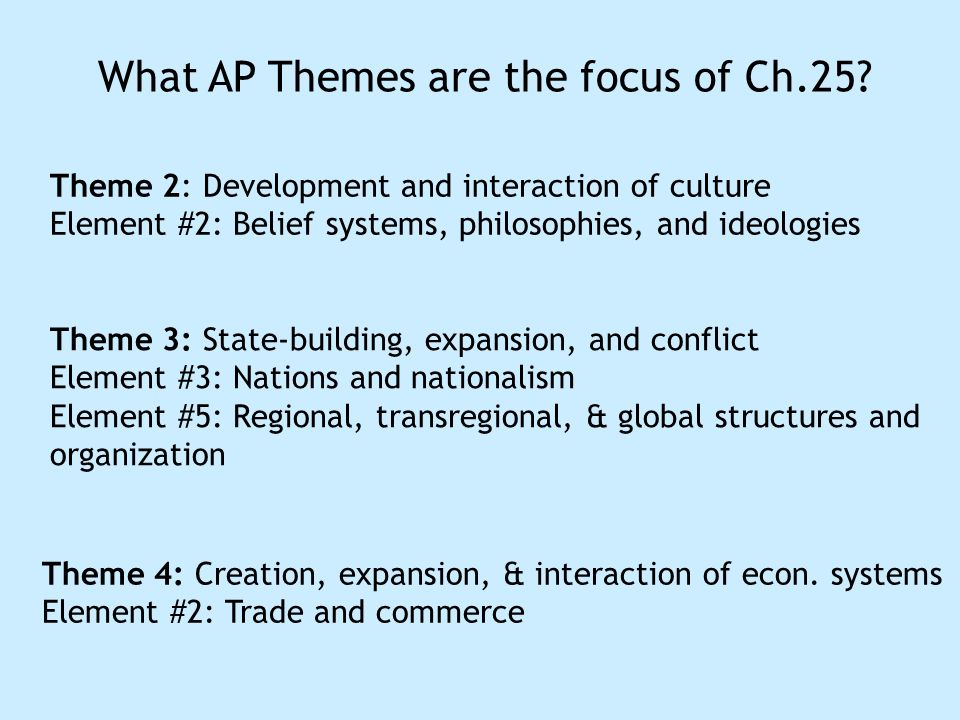 Theme 2: Development and interaction of culture Element #2: Belief systems, philosophies, and ideologies Theme 4: Creation, expansion, & interaction o