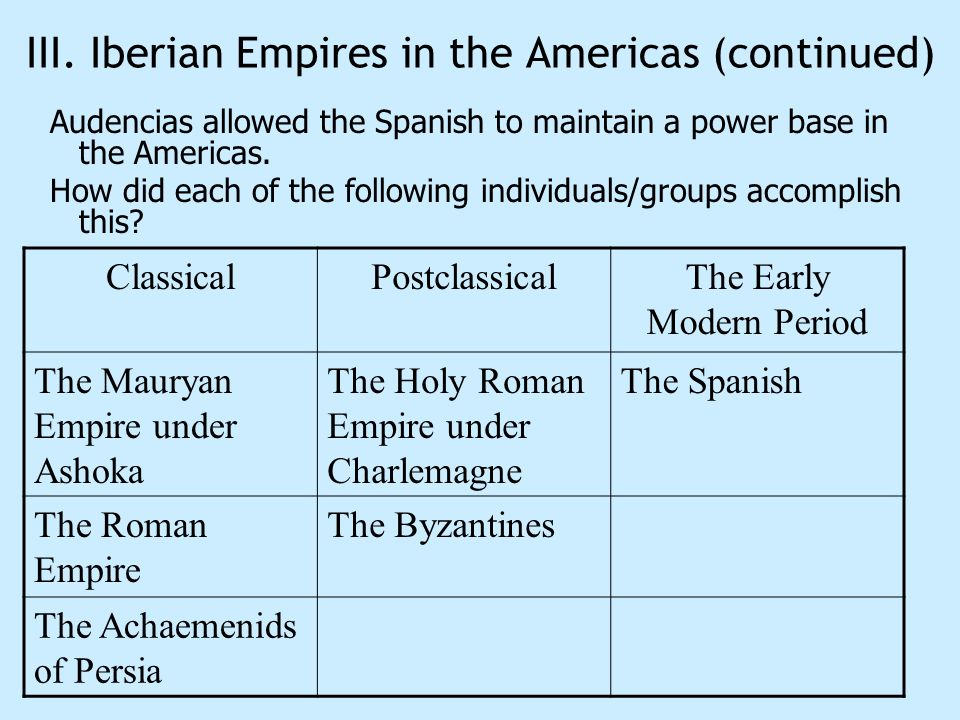 III. Iberian Empires in the Americas (continued) Audencias allowed the Spanish to maintain a power base in the Americas. How did each of the following