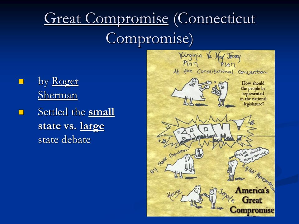 Great Compromise (Connecticut Compromise) by Roger Sherman by Roger Sherman Settled the small state vs. large state debate Settled the small state vs.