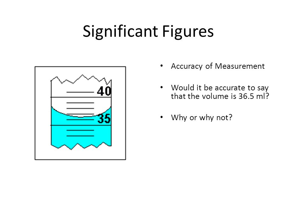 Significant Figures We want meaningful, accurate measurements… Whenever you do math with significant figures, the answer cant be more precise than the numbers it came from.
