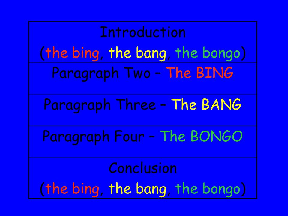An essay is a group of paragraphs relating to one main idea. The bing, the bang, and the bongo is a method for organizing your thoughts when you write