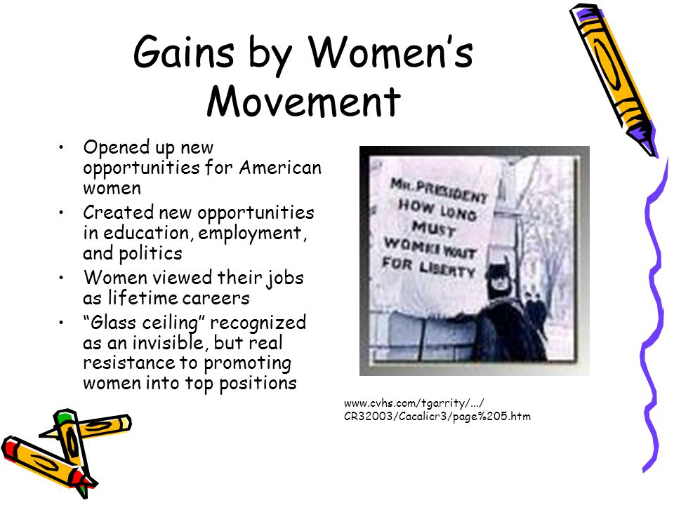 Gains by Womens Movement Opened up new opportunities for American women Created new opportunities in education, employment, and politics Women viewed