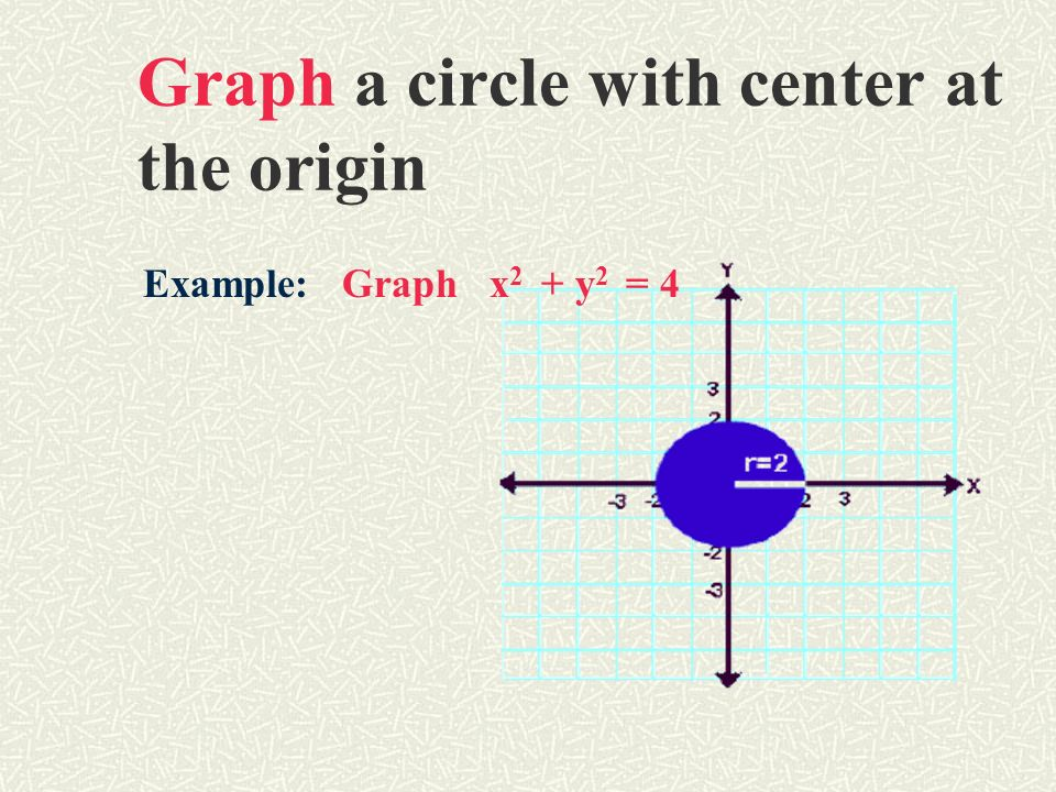 Graph the circle To graph a circle, locate all the points that are a fixed distance r, from the center (h, k). Click here Click here to graph a circle