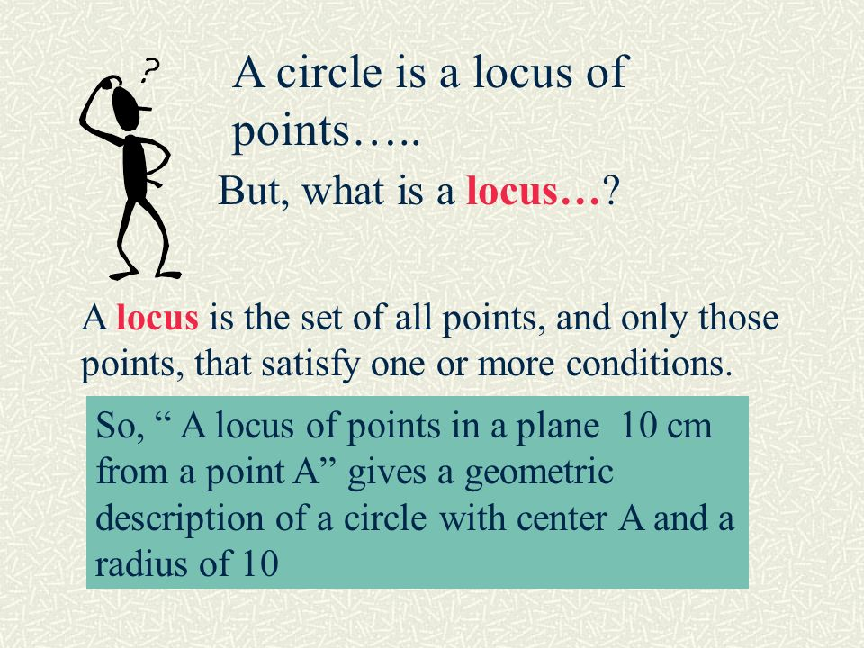 Algebraic Definition A circle is defined as the second degree equation Ax 2 +Bxy+Cy 2 +Dx+Ey+F = 0 when A = C.