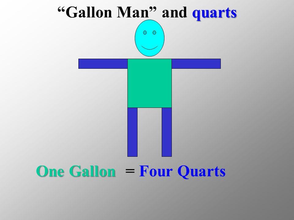 One Gallon One Gallon = Four Quarts quarts Gallon Man and quarts