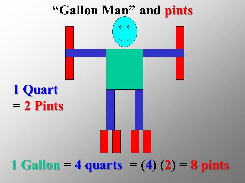 1 Quart 2 Pints 1 Quart = 2 Pints 1 Gallon 4 quarts 428 pints 1 Gallon = 4 quarts = (4) (2) = 8 pints pints Gallon Man and pints