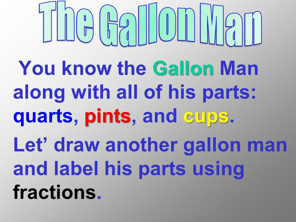 Gallon pintscups You know the Gallon Man along with all of his parts: quarts, pints, and cups.