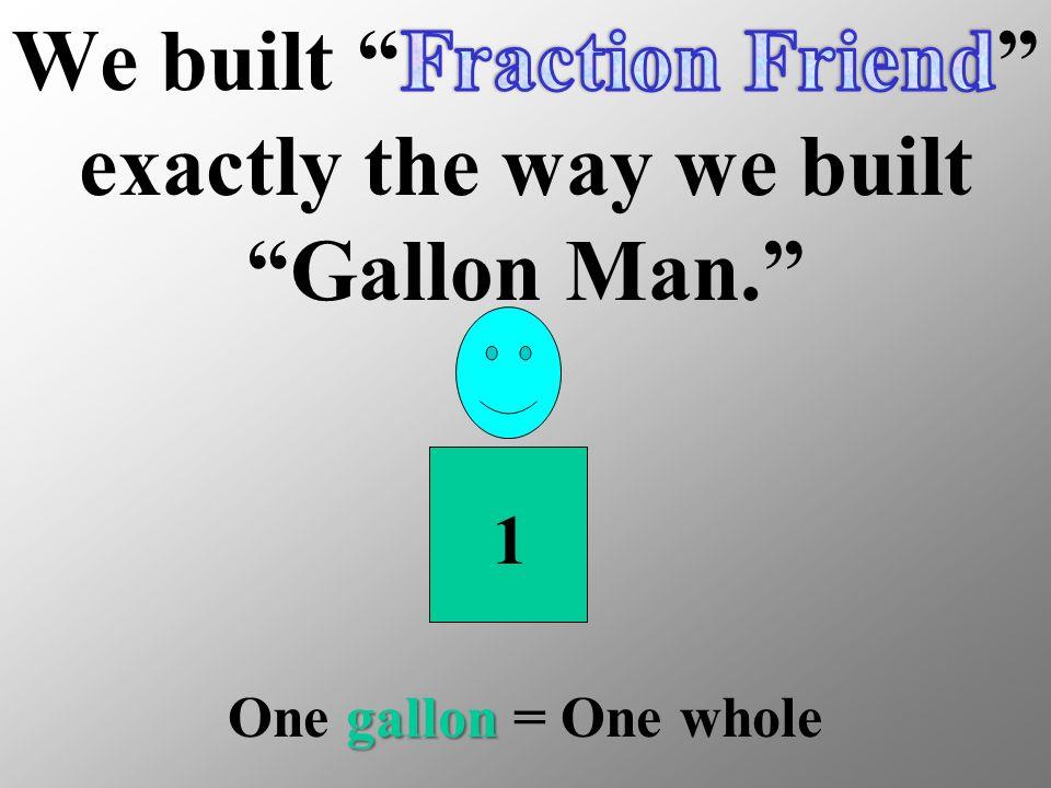 gallon One gallon = One whole 1