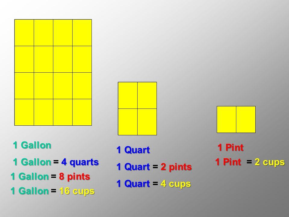 1 Quart 1 Pint 1 Gallon 1 Pint 2 cups 1 Pint = 2 cups 1 Quart 2 pints 1 Quart = 2 pints 1 Quart 4 cups 1 Quart = 4 cups 1 Gallon4 quarts 1 Gallon = 4 quarts 1 Gallon8 pints 1 Gallon = 8 pints 1 Gallon16 cups 1 Gallon = 16 cups