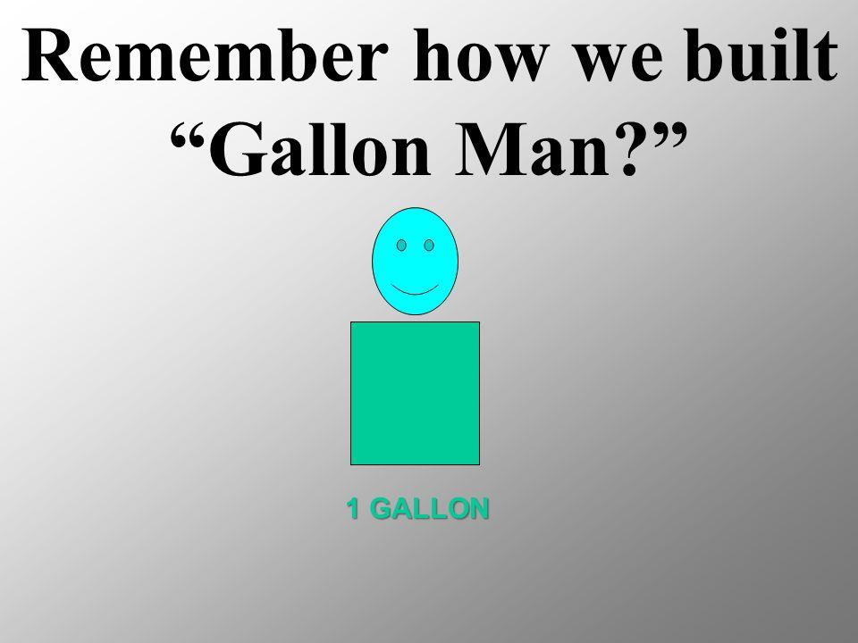 Remember how we built Gallon Man? 1 GALLON