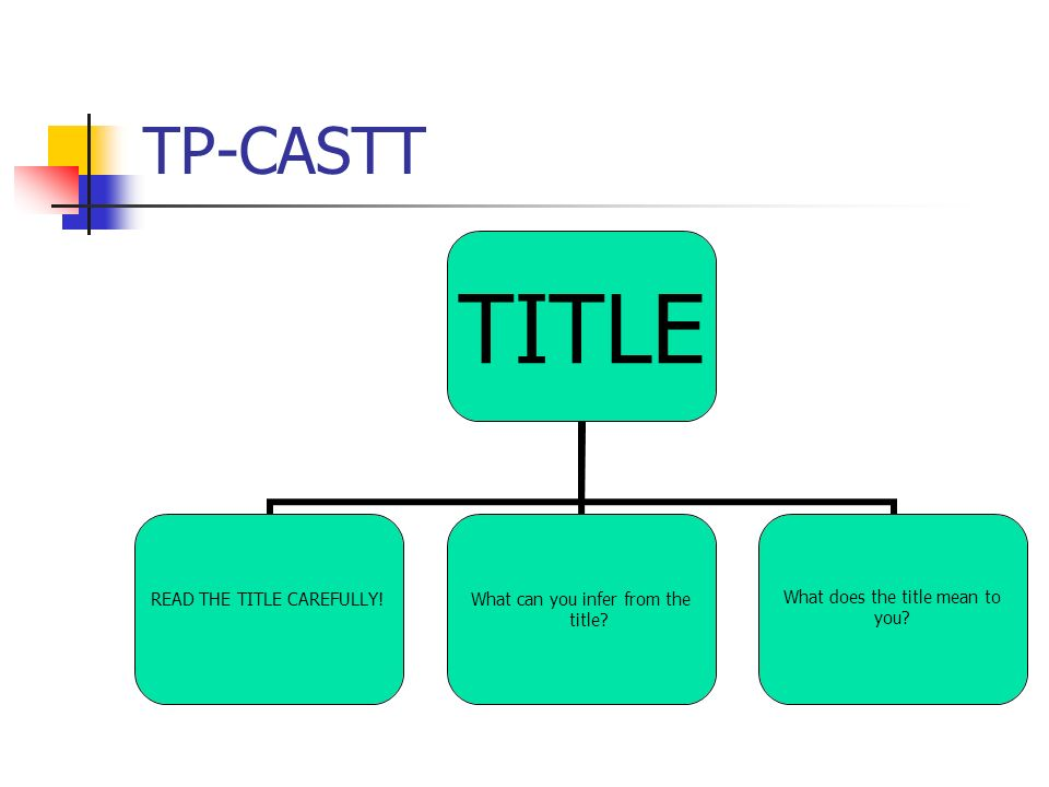 TP-CASTT TITLE READ THE TITLE CAREFULLY! What can you infer from the title? What does the title mean to you?