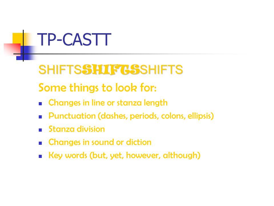 TP-CASTT TITLE – ( Again ) Re-examine the title.