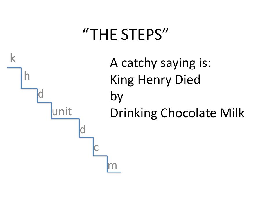 THE STEPS k h d unit d c m A catchy saying is: King Henry Died by Drinking Chocolate Milk