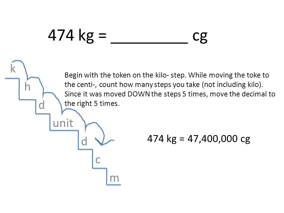 474 kg = _________ cg k h d unit d c m Begin with the token on the kilo- step. While moving the toke to the centi-, count how many steps you take (not