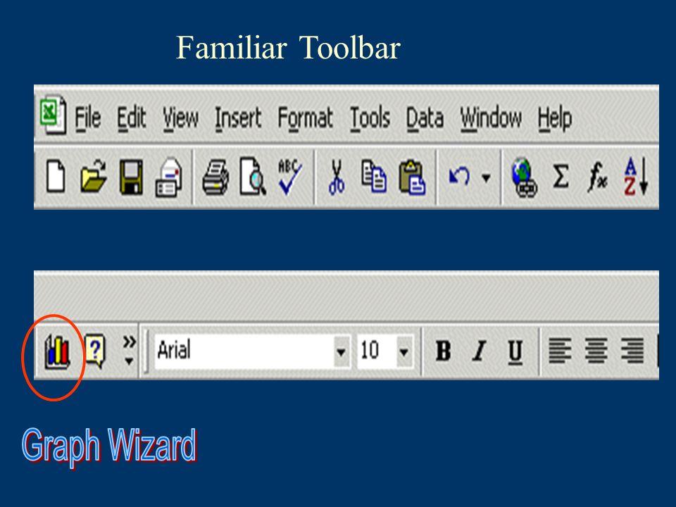 Familiar Toolbar