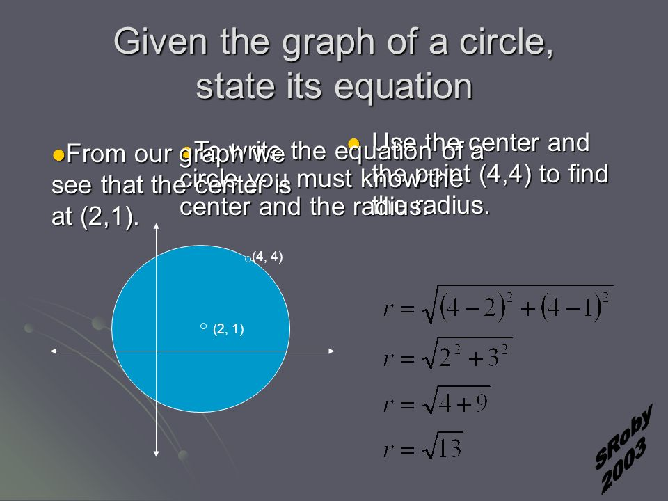 Given the graph of a circle, state its equation Use the center and the point (4,4) to find the radius.
