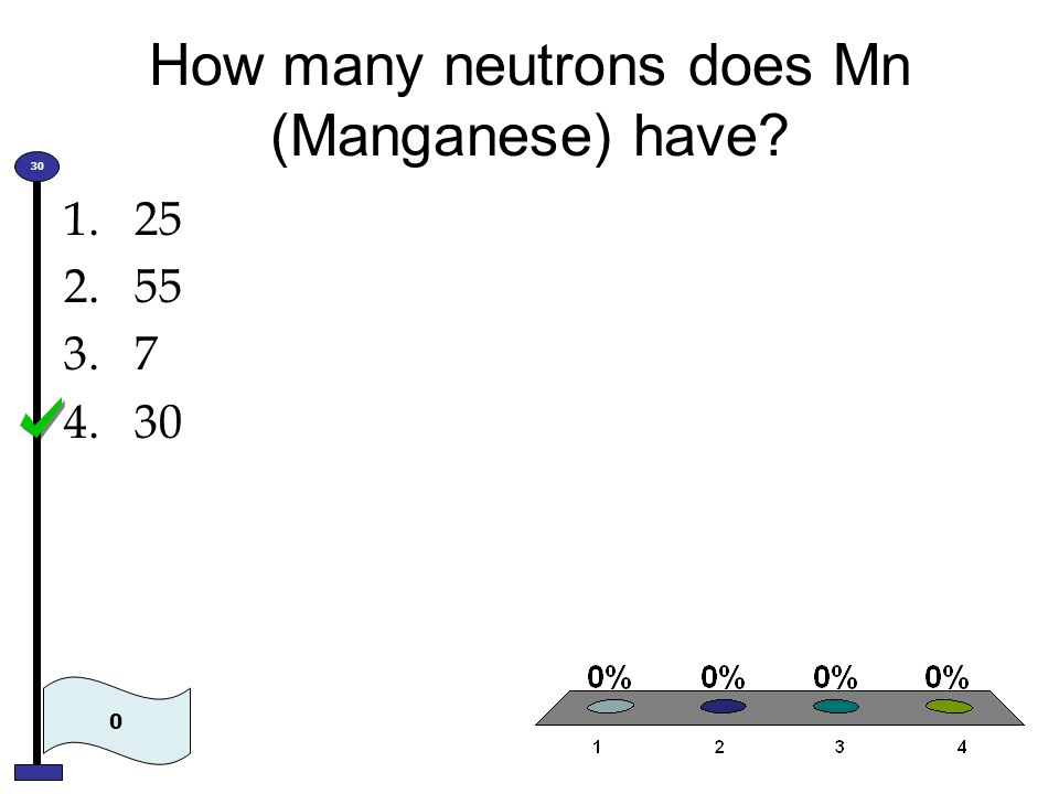 How many neutrons does Mn (Manganese) have? 1.25 2.55 3.7 4.30 0 30