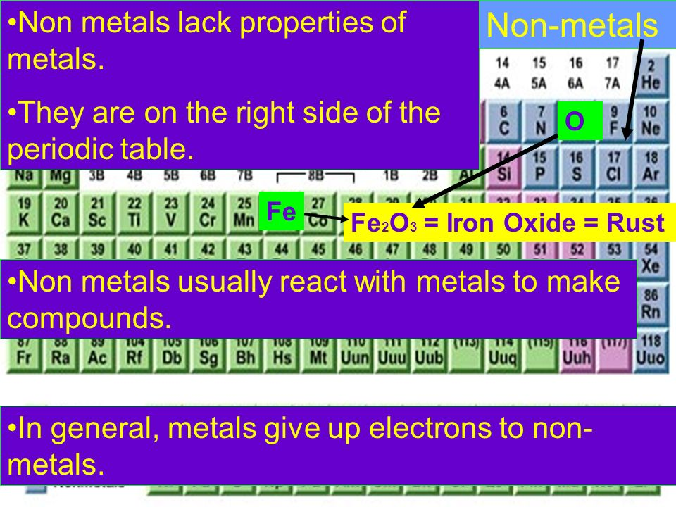 Non-metals Non metals lack properties of metals. They are on the right side of the periodic table. Non metals usually react with metals to make compou