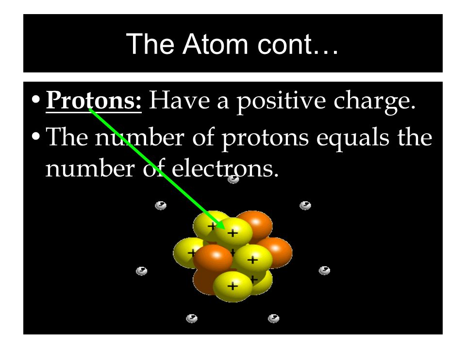The Atom cont… Protons: Have a positive charge. The number of protons equals the number of electrons.