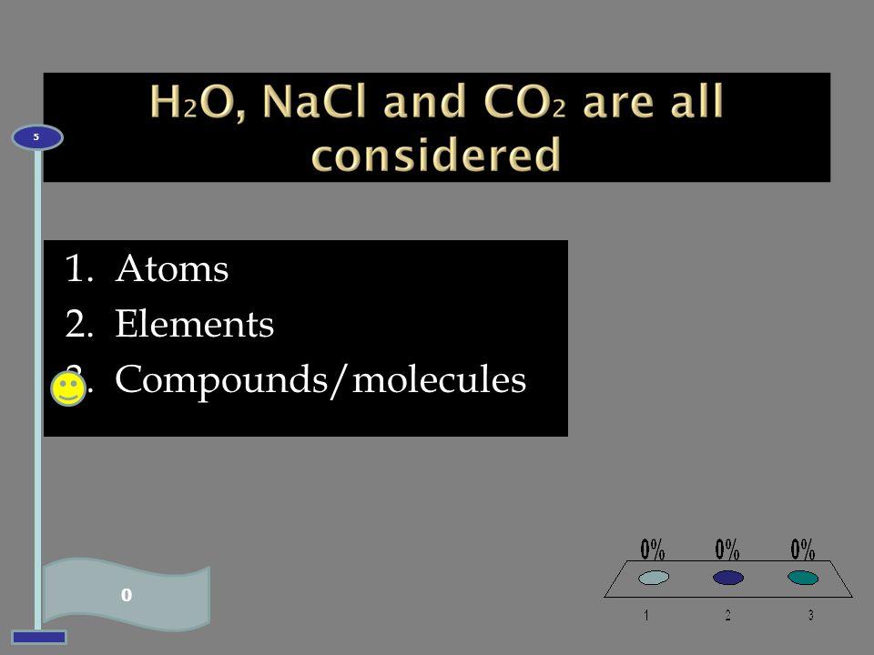 1.Atoms 2.Elements 3.Compounds/molecules 0 5