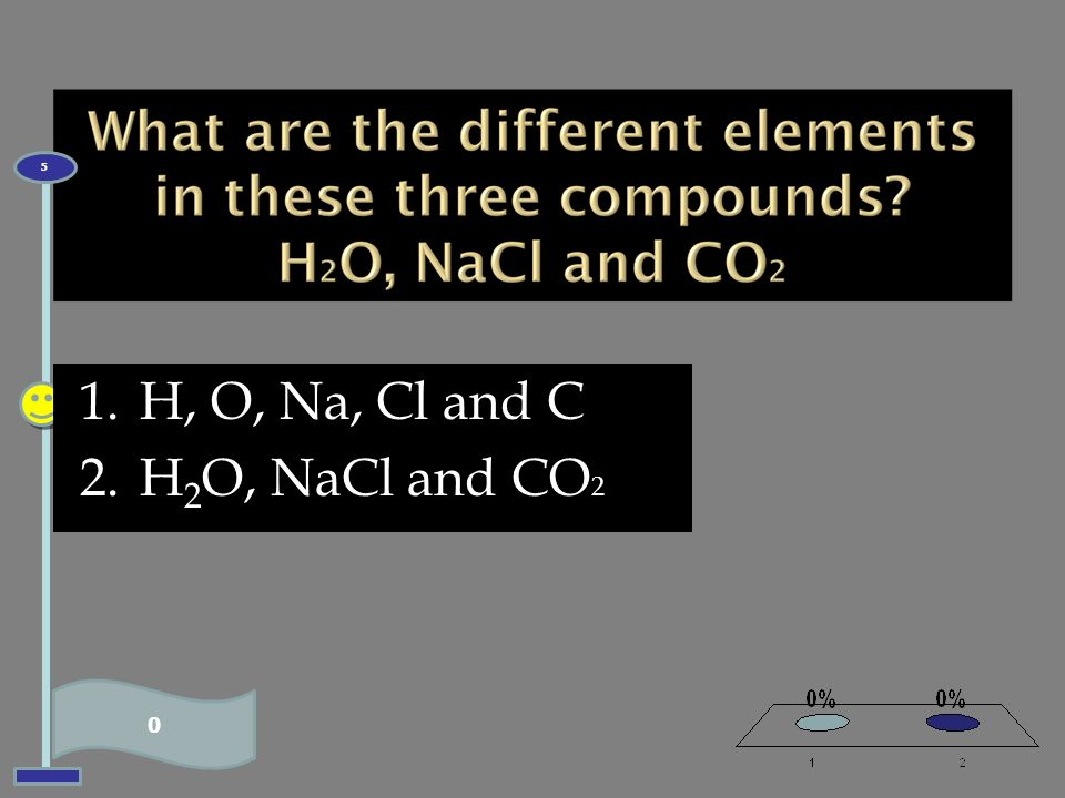 0 5 1.H, O, Na, Cl and C 2.H 2 O, NaCl and CO 2