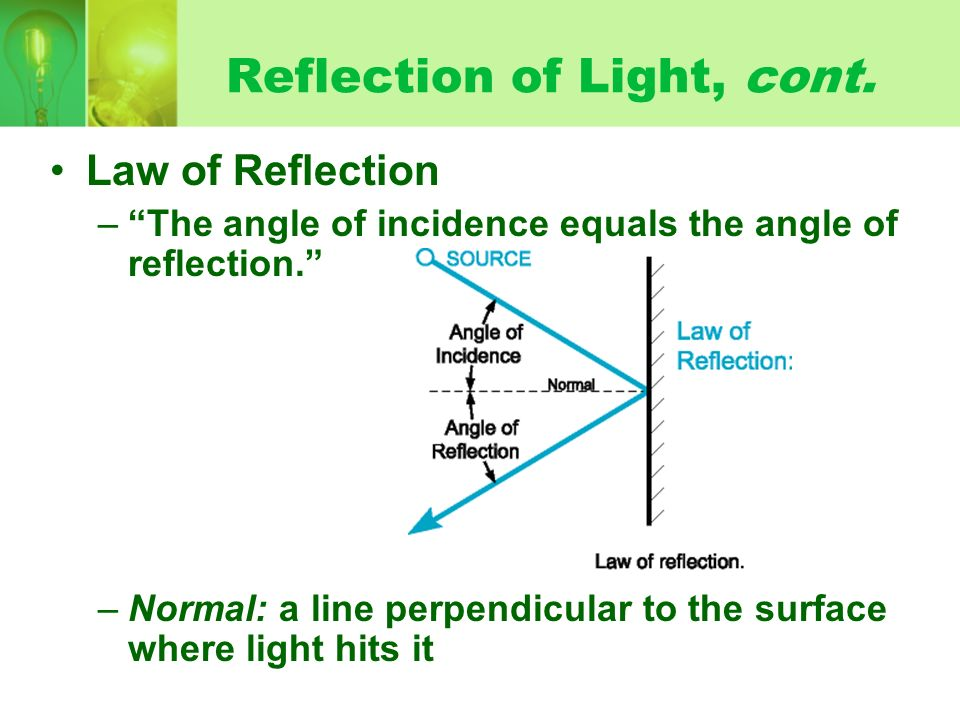 Reflection of Light, cont. Law of Reflection –The angle of incidence equals the angle of reflection. –Normal: a line perpendicular to the surface wher