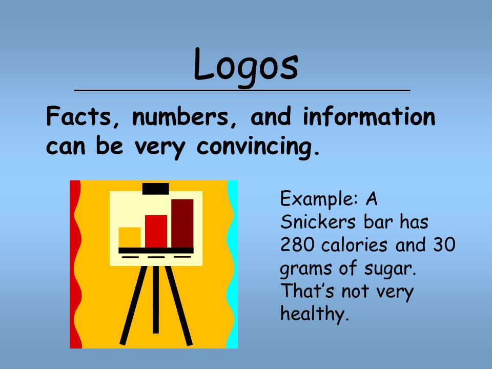 Logos Example: A Snickers bar has 280 calories and 30 grams of sugar.